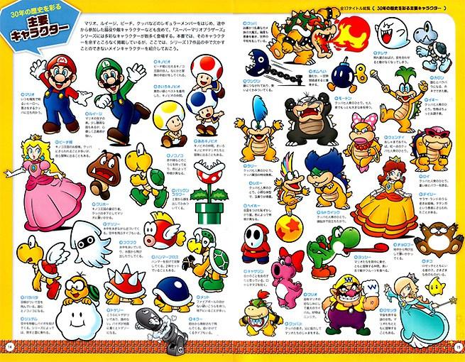 Nintendo fa dietro-front, Mario è di nuovo un idraulico