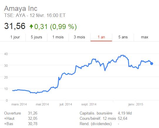 amayagaming2015