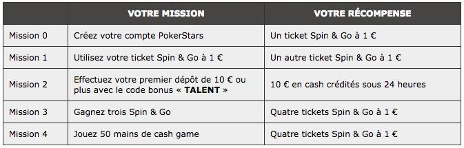 missions-naturalbornplayer