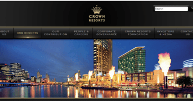 What all you can get for $15 and under at Crown Casino Melbourne