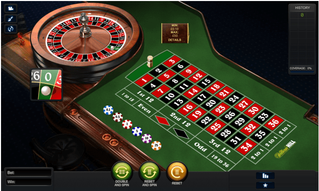 Rules to play Roulette