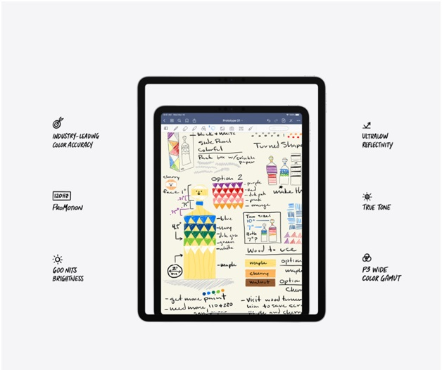 IPad pro 2021 features