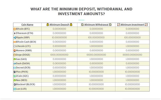 Mint Dice Deposits