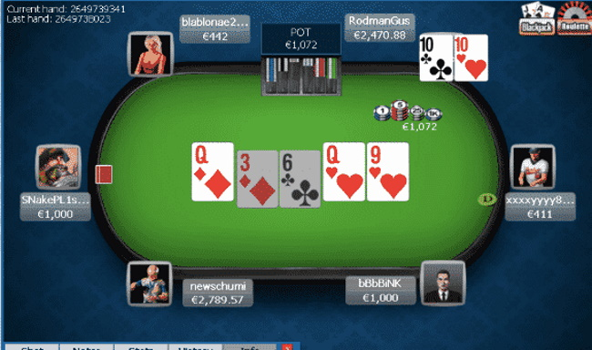 Beginners Only Poker Tables