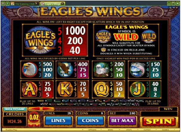Eagle's Wins Bonus