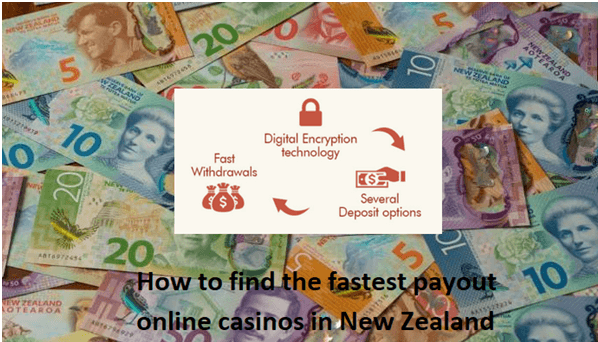 How to find the fastest payout online casinos in New Zealand