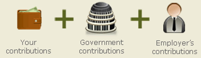 How to make contributions