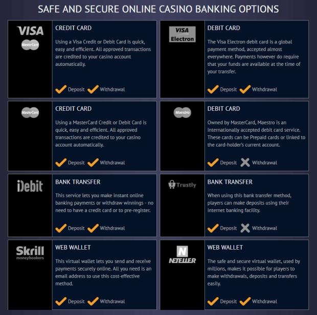 Spin Palace Casino NZD- Banking