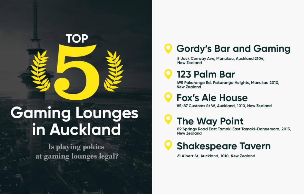 Top 5 Gaming Lounges in Auckland