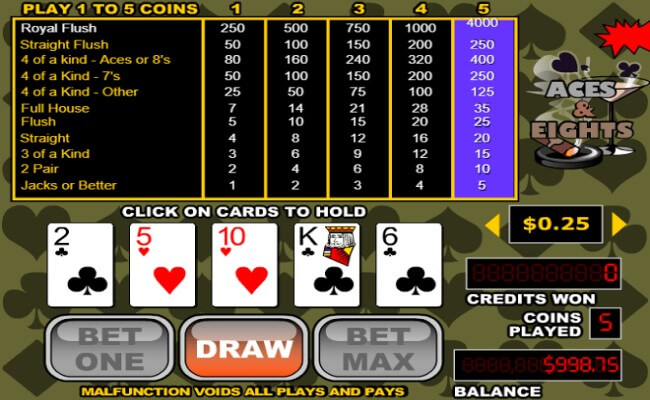 Video Poker Offer the Most Stimulating Strategy