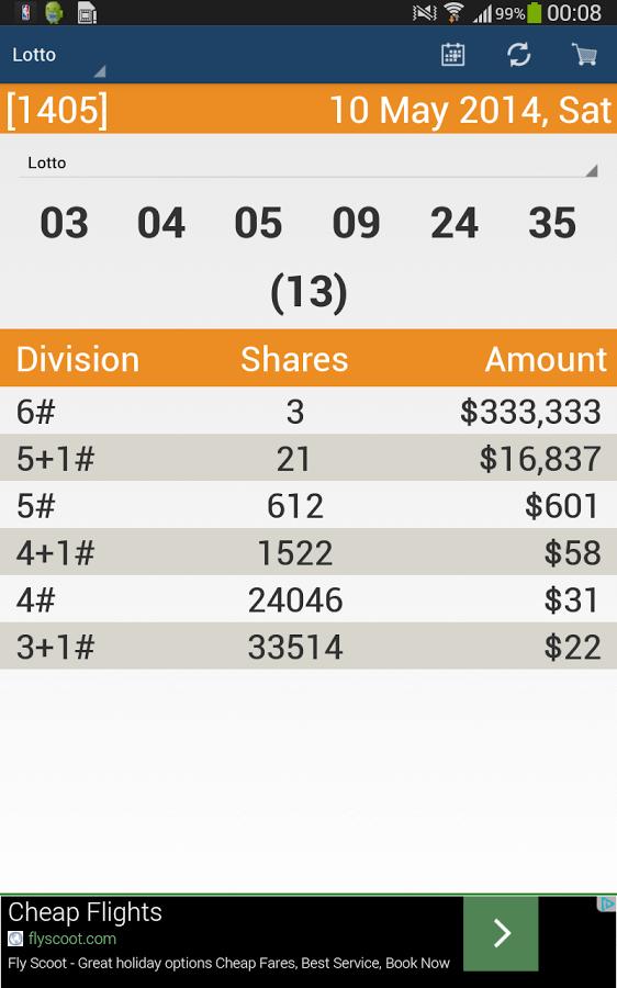 New Zealand Lottery App