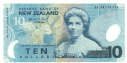 Visiting New Zealand- Currency Facts