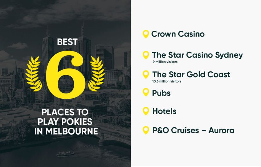 6 Best Places to Play Pokies in Melbourne