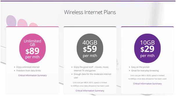 Wireless Internet plans