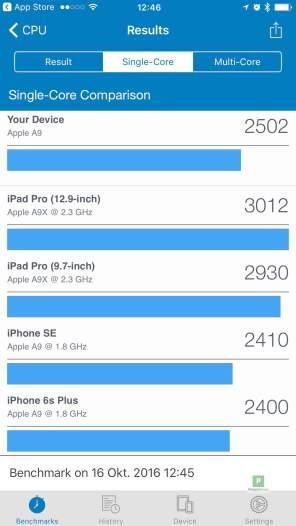 iPhone 6s - Benchmark 2 - SingleCore