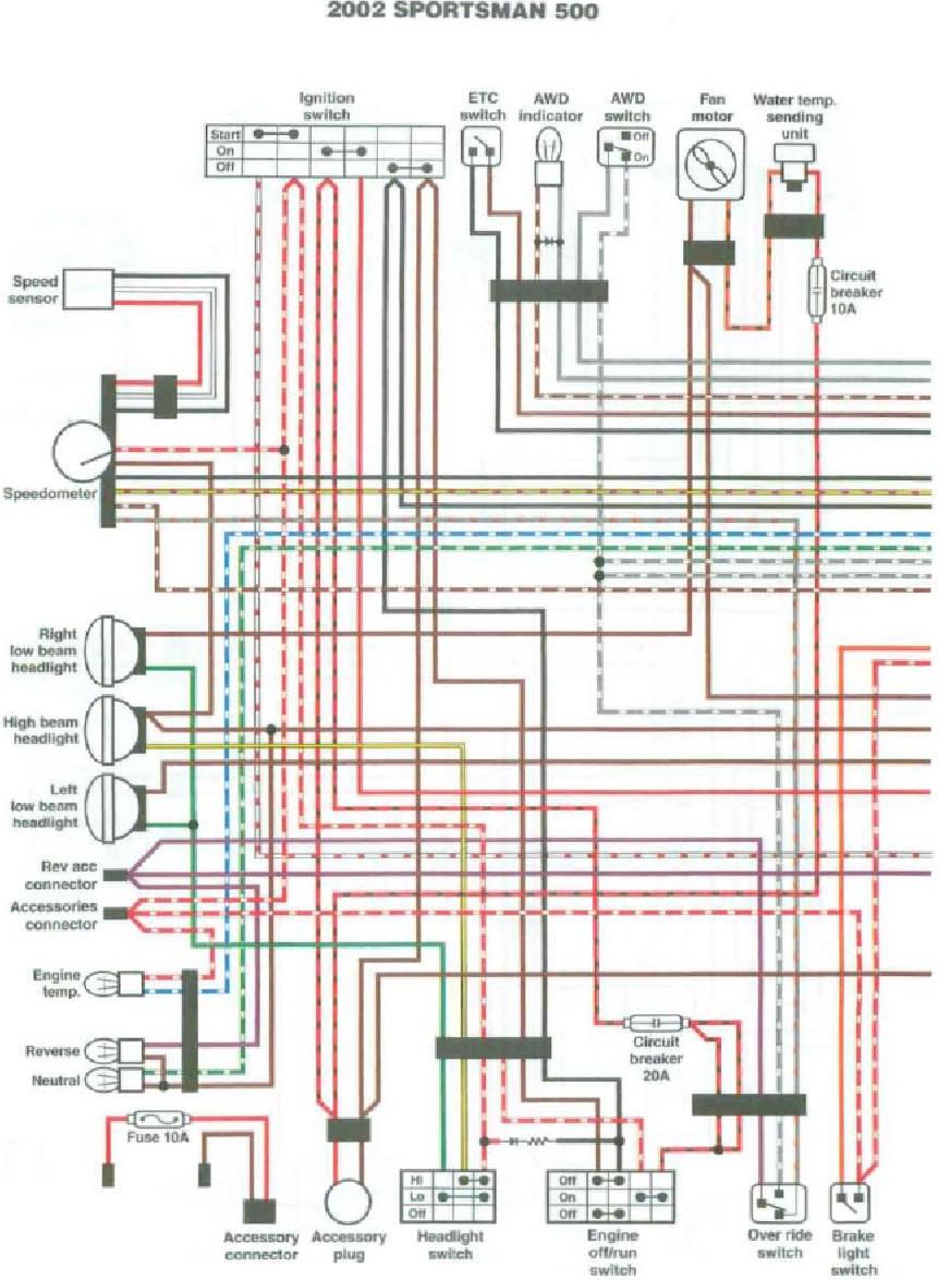 Awe Inspiring Polaris Scrambler 500 Front Wiring Diagram Wiring Diagram B2 Wiring Cloud Inamadienstapotheekhoekschewaardnl