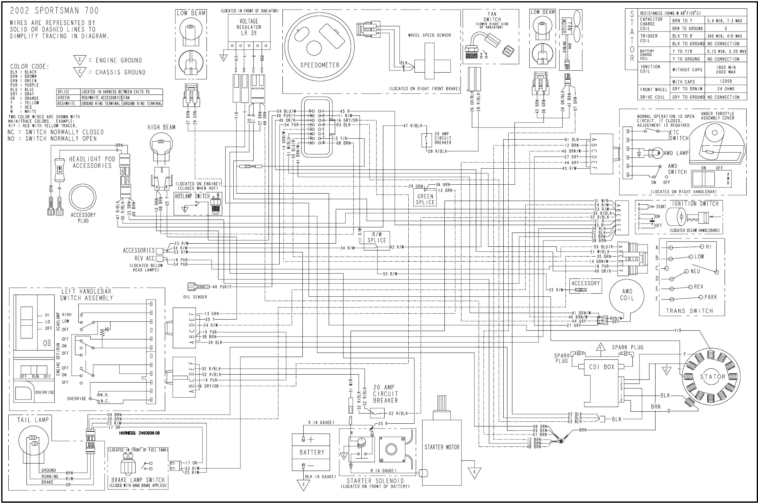 Polaris Sportsman 500 Ho Wiring Diagram Engine Wiring