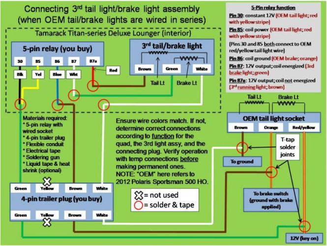 polaris wiring diagram wiring diagrams 2008 polaris sportsman 90 wiring diagram t max winch