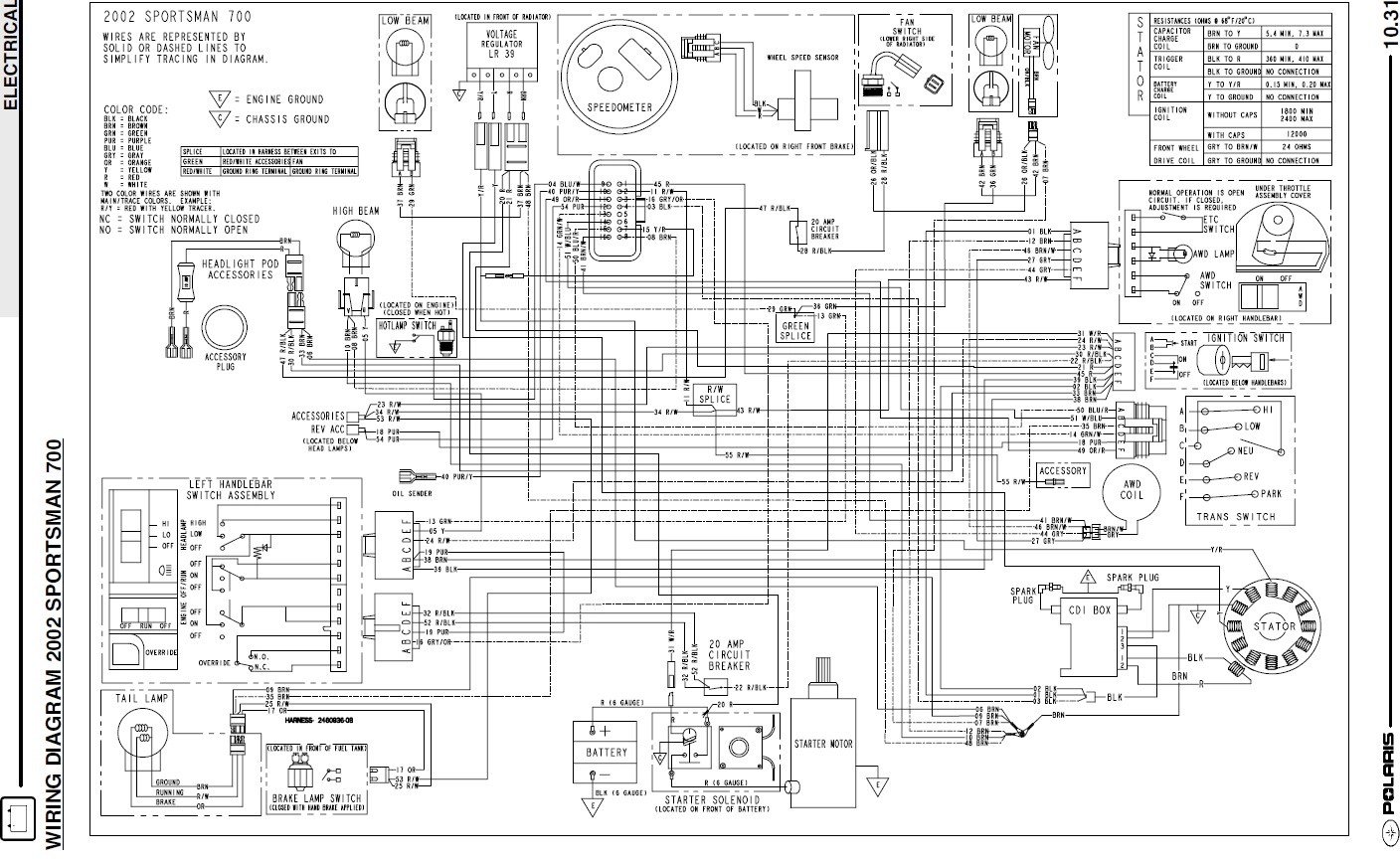 Polaris Sportsman 700 Wiring Schematic