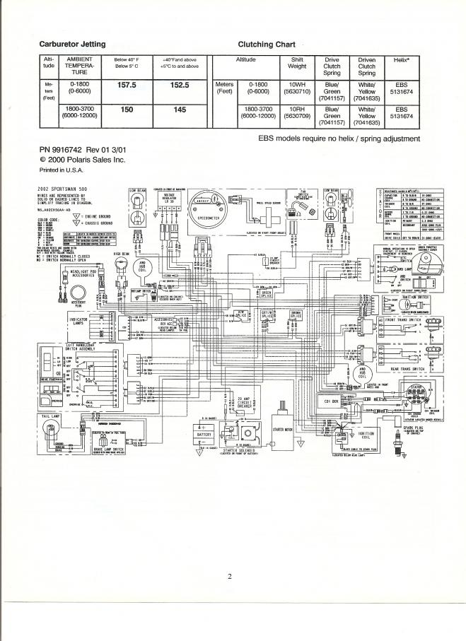 2004 polaris sportsman 400 wiring diagram 2004 polaris sportsman 2004 polaris sportsman 400 wiring diagram polaris sportsman 90 wiring diagram jodebal com