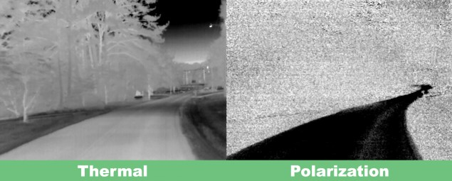 Roadway Detection