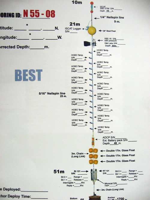 BEST N55-08