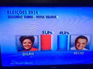 JA 300x225 - Vox Populi mostra empate entre Dilma Rousseff e Aécio Neves