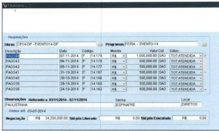 contas marqueteiro - Odebrecht pagou R$ 4 milhões a João Santana durante as eleições, diz PF