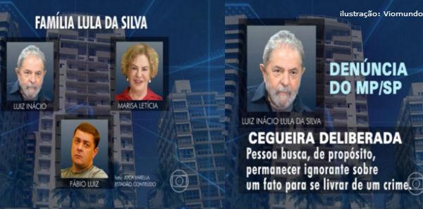 viomundo - POLÊMICA: A resposta de Lula que a Globo não deu - Por Fernando Brito - LEIA A CARTA