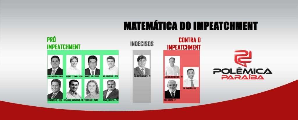 MATEMÁTICA DO IMPEATCHMENT 14 04 16 1024x413 - MATEMÁTICA DO IMPEACHMENT: mais dois deputados declaram voto favorável ao processo