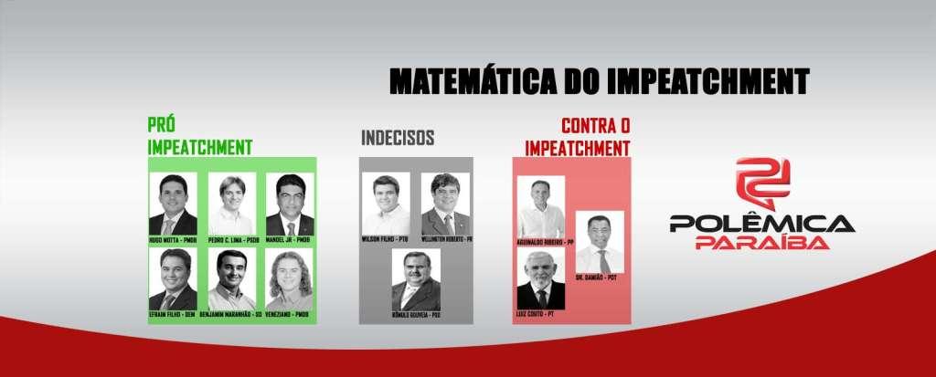 MATEMÁTICA DO IMPEATCHMENT atualizado 13 04 2016 - MATEMÁTICA DO IMPEACHMENT: Grupo favorável ao processo ganha mais um deputado paraibano