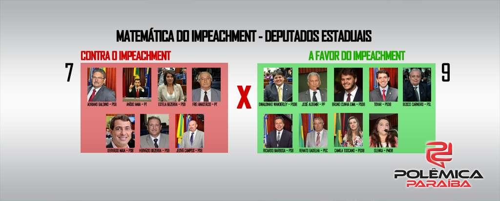 MATEMÁTICA DO IMPEATCHMENT estaduais1 - Bosco sai do muro: confira o posicionamento dos deputados estaduais da PB sobre o processo de impeachment