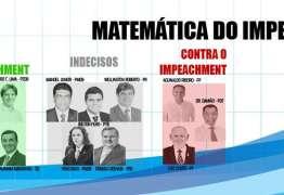 4X5X3: Matemática do impeachment mostra que maioria dos deputados paraibanos quer saída de Dilma