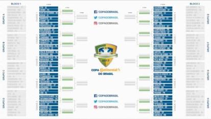 copa do brasil 2 - Foram definidos os adversários do Botafogo e do Campinense na Copa do Brasil