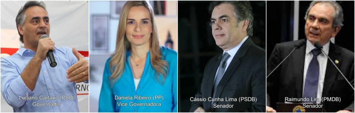 chapa de oposição  - REGRAS DA OPOSIÇÃO: Cartaxo, é o candidato, o PP indica a vice e as vagas do senado para PMDB E PSDB - Por Rui Galdino