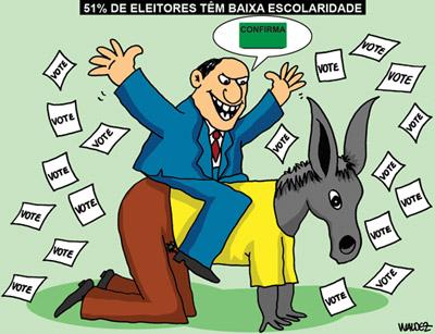 charge eleitor burro - Se votamos errado é por que fomos enganados - Viva o novo Brasil! - Por Rui Galdino