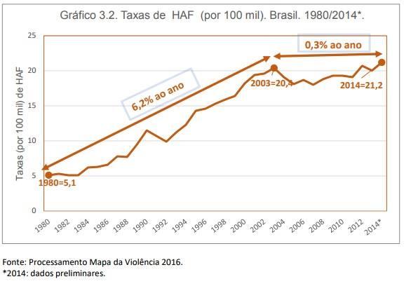 23140640 1484600314959347 1497531558 n - Debater violência pode ser um tiro no pé para a oposição na Paraíba - Por Flávio Lúcio Vieira