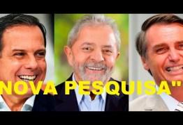 Nova pesquisa Vox Populi aponta liderança folgada de Lula com 42% e Bolsonaro aparece com 16%
