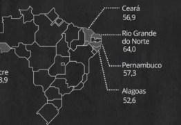VIOLÊNCIA: Brasil registra quase 60 mil pessoas assassinadas em 2017, 1 homicídio a cada 9 minutos