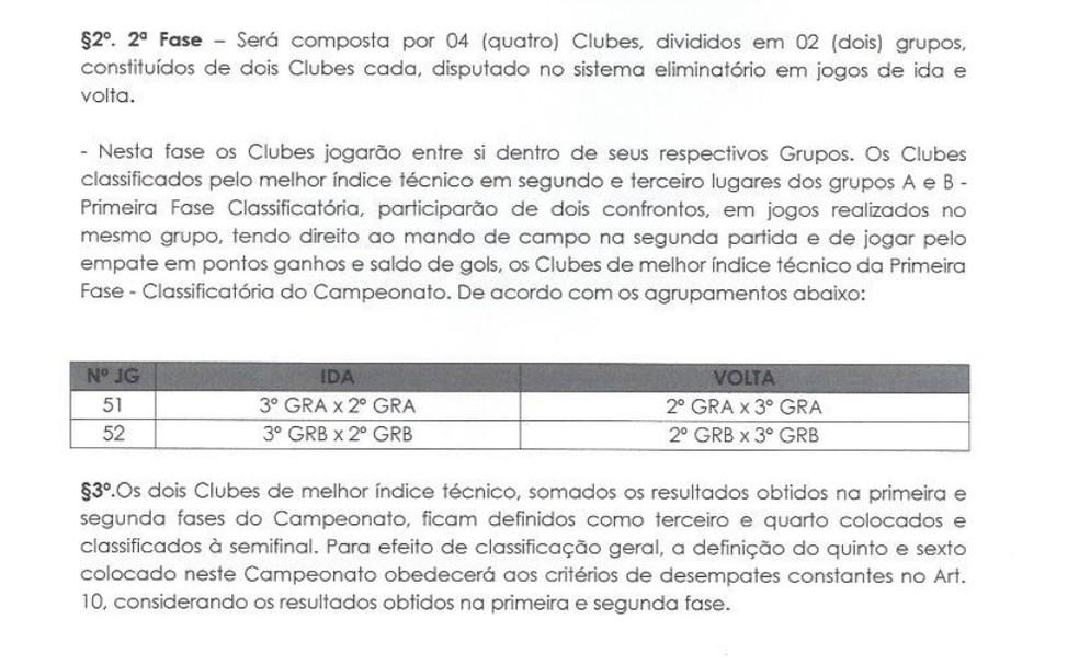 regulamento 1 - Serrano faz história no Paraibano e traça planos para superar a Raposa na semifinal