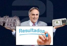 ENQUETE: Cartaxo deve continuar como prefeito ou voltar para a disputa? Paraibanos escolheram destino de Luciano