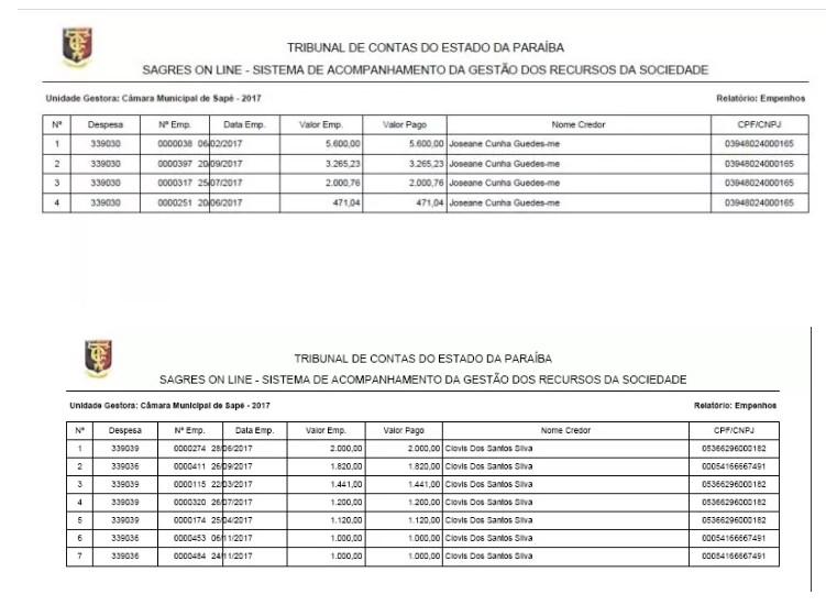 13 - Câmara de Sapé gasta mais de R$ 20 mil em alimentos, mas não serve uma única refeição; VEJA DOCUMENTOS