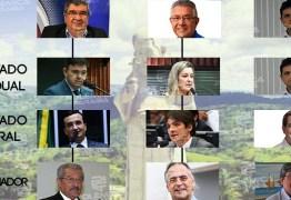 RADIOGRAFIA DA POLÍTICA: Sob as vistas do Frei Damião, Paulinos e Toscanos reproduzem em 2018 uma polarização histórica em Guarabira; por Felipe Nunes