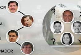 RADIOGRAFIA DA POLÍTICA: Em Solânea, Kaiser fica com João e oposição está indefinida entre Maranhão e Lucélio