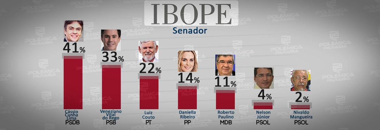 WhatsApp Image 2018 08 24 at 20.23.50 - PESQUISA IBOPE: Eleitorado paraibano prefere Cássio Cunha Lima e Veneziano Vital para comporem o Senado Federal
