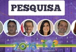 EXCLUSIVA: Polêmica Paraíba divulga a pesquisa de intenção de voto para governador – JOÃO AZEVEDO LIDERA