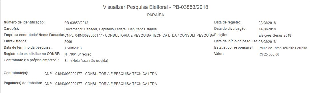 pesquisa eleitoral - PESQUISA TIRA TEIMA: Consult está nas ruas para saber as intenções de votos para governador, senador e deputados