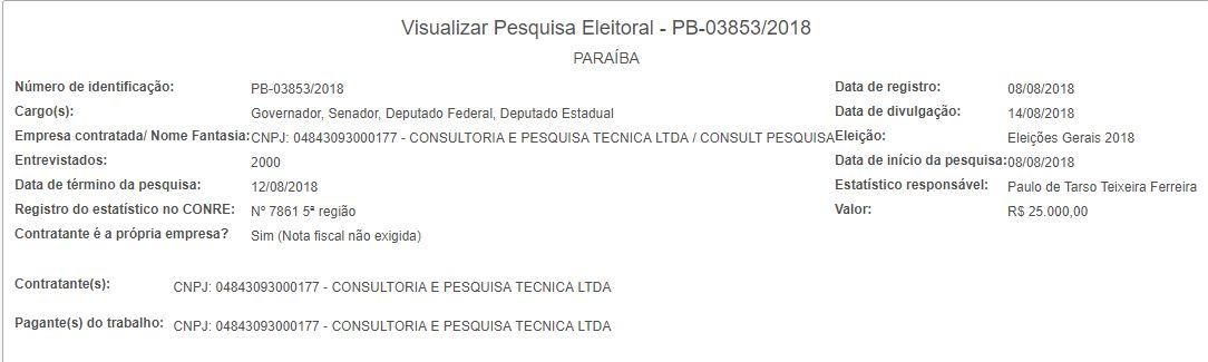 pesquisa eleitoral - PESQUISA TIRA-TEIMA: Consult está nas ruas para saber as intenções de votos para governador, senador e deputados