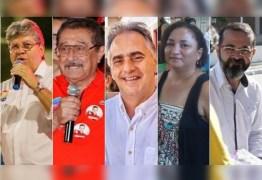 PESQUISA DA CORREIO/MÉTODO: Maranhão cai mas lidera e João Azevedo aumentou 8 pontos e ultrapassa Lucélio – VEJA OS NÚMEROS