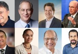 Eleição 2018: qual a formação dos candidatos à presidência?